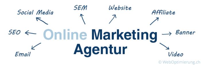 Grafik mit dem Schriftzug Online Marketing Agentur